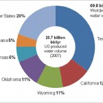 EPA Water Reuse Guidelines 2012 Now Available